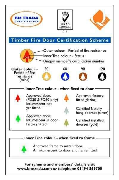Timber Fire Door Plugs