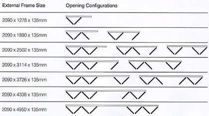 Freefold Opening Configurations